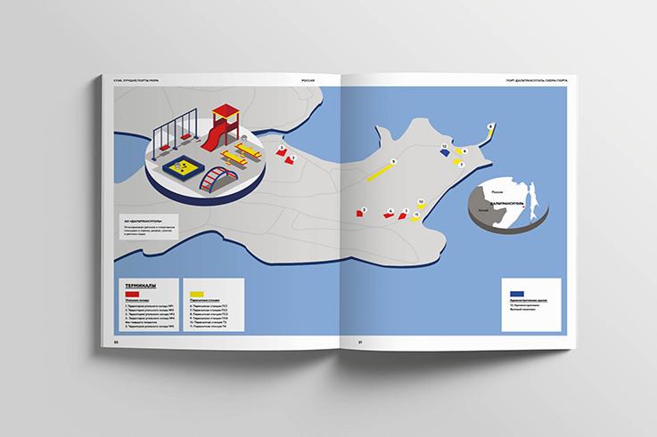 Дизайн и печать альбома